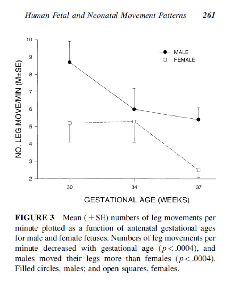Figur fra (Almli et al., 2001).